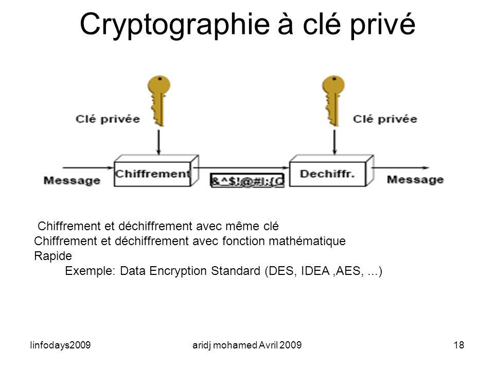 Cryptographie à clé privé