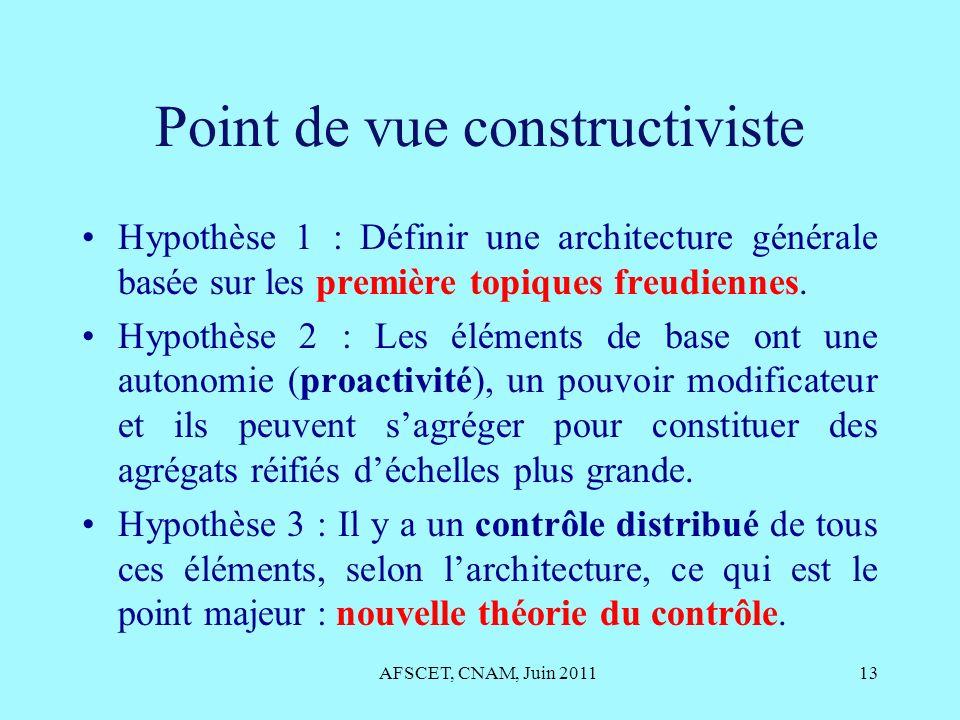 Point de vue constructiviste