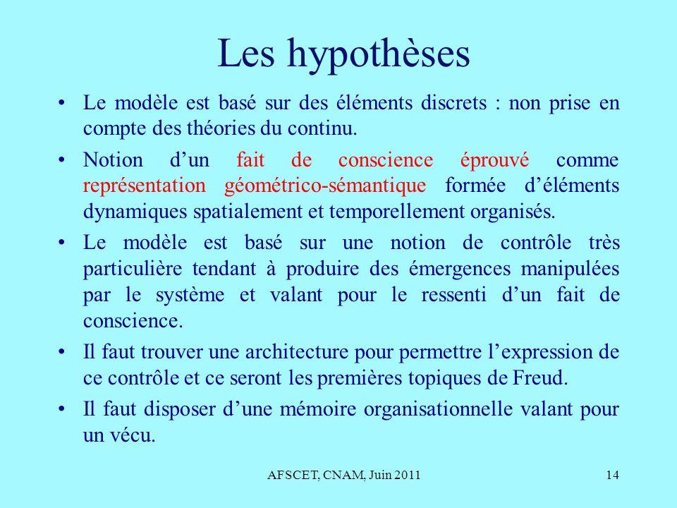 Les hypothèses Le modèle est basé sur des éléments discrets : non prise en compte des théories du continu.