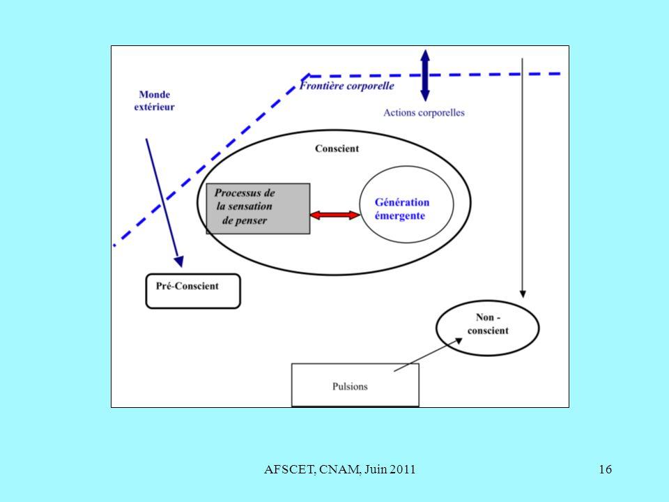 AFSCET, CNAM, Juin 2011