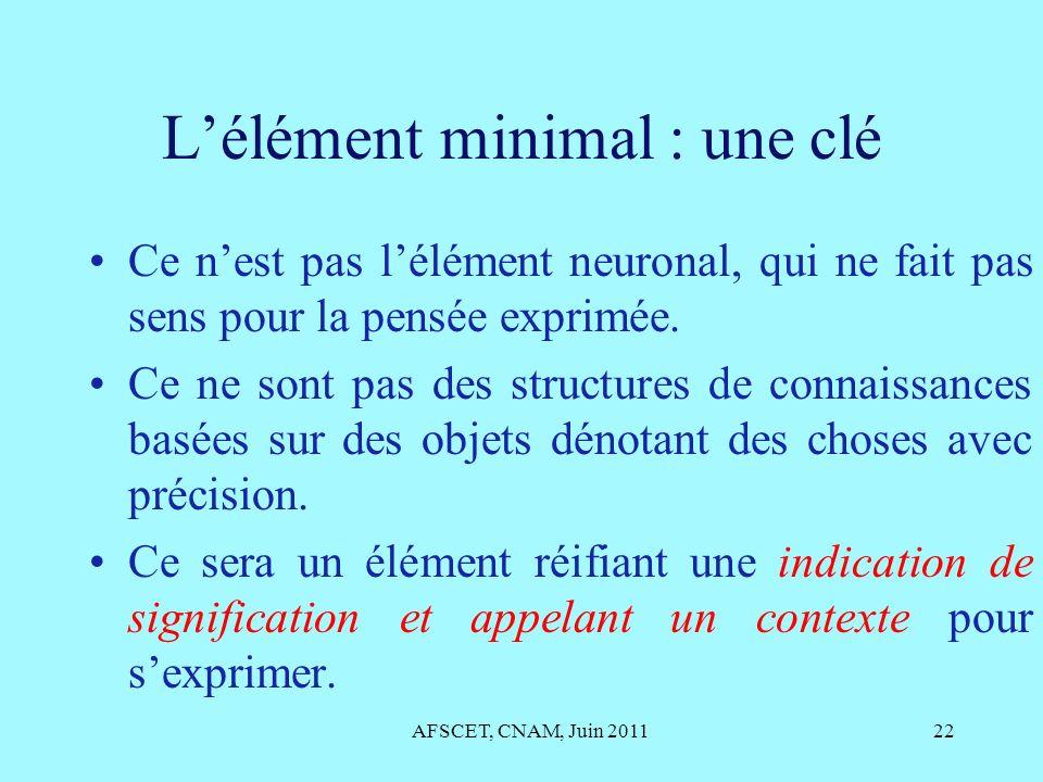 L'élément minimal : une clé