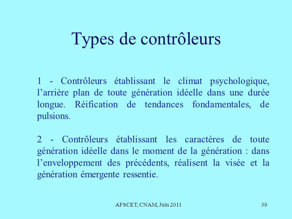Types de contrôleurs