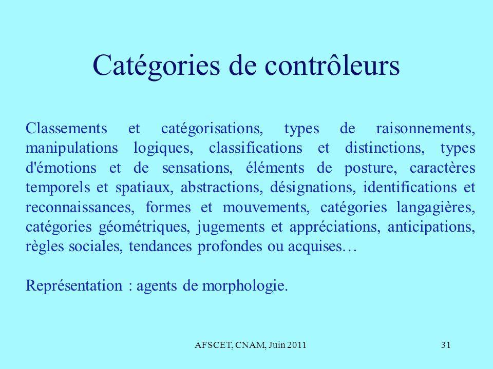 Catégories de contrôleurs