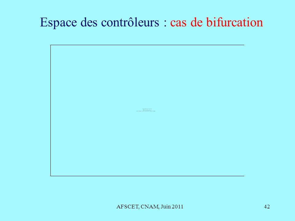 Espace des contrôleurs : cas de bifurcation
