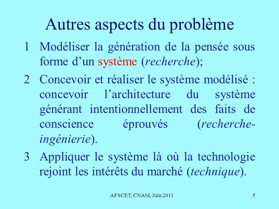Autres aspects du problème