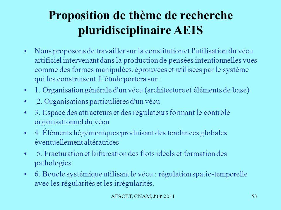 Proposition de thème de recherche pluridisciplinaire AEIS