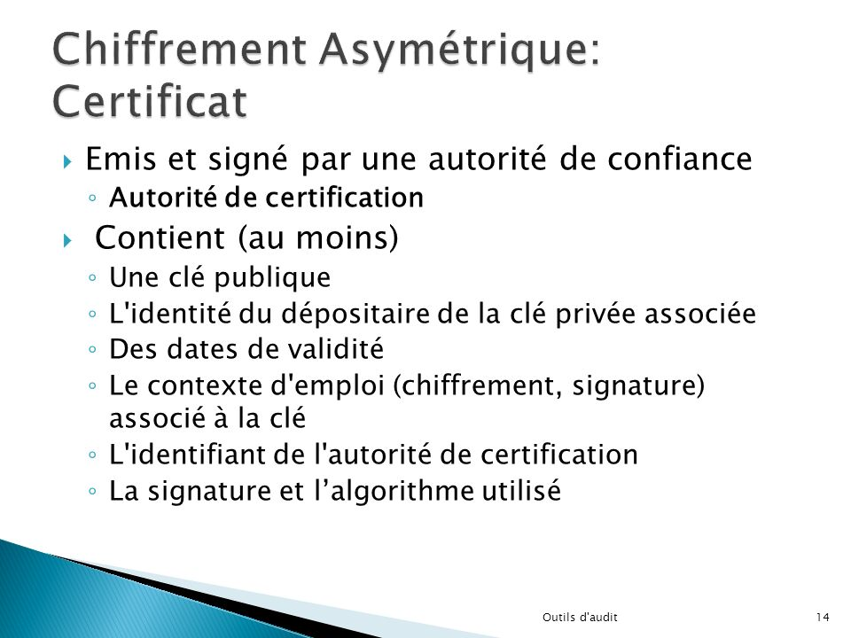 Chiffrement Asymétrique: Certificat