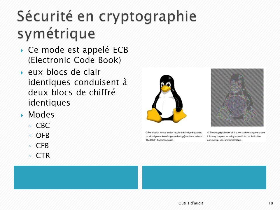 Sécurité en cryptographie symétrique
