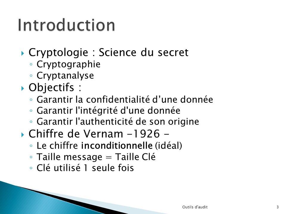 Introduction Cryptologie : Science du secret Objectifs :