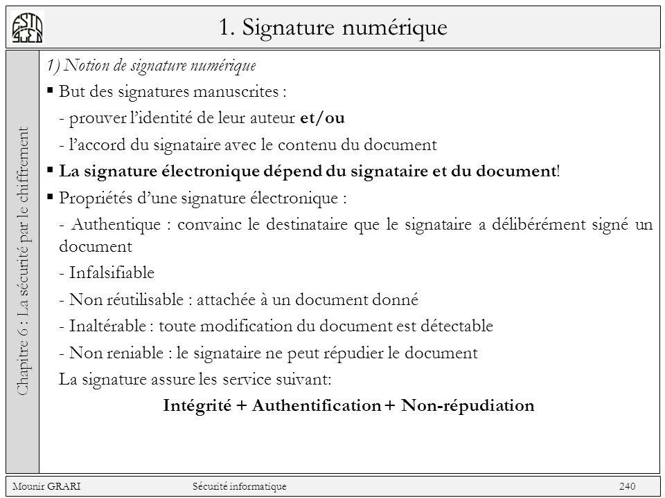 Intégrité + Authentification + Non-répudiation
