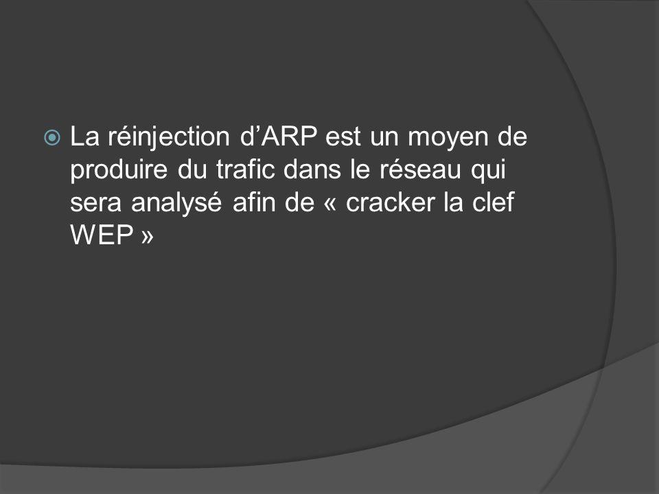 La réinjection d'ARP est un moyen de produire du trafic dans le réseau qui sera analysé afin de « cracker la clef WEP »
