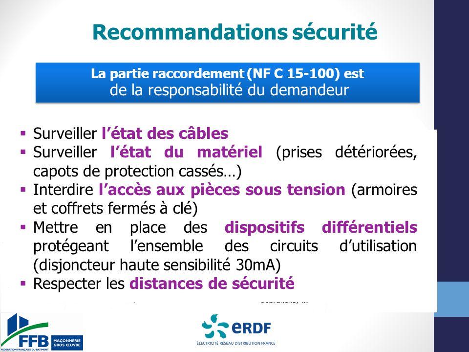 Recommandations sécurité La partie raccordement (NF C 15-100) est