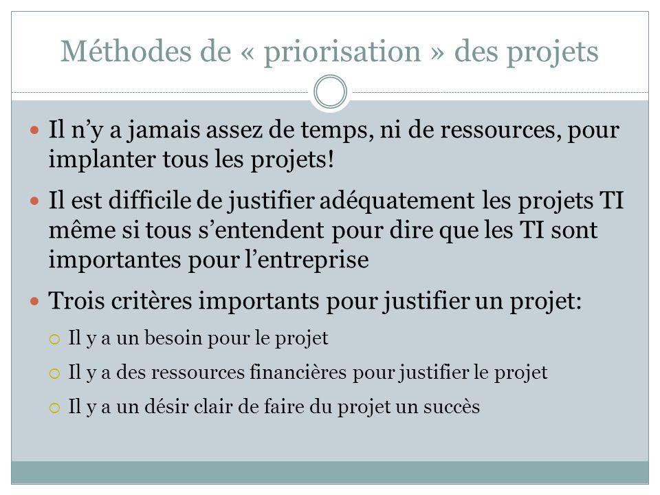 Méthodes de « priorisation » des projets