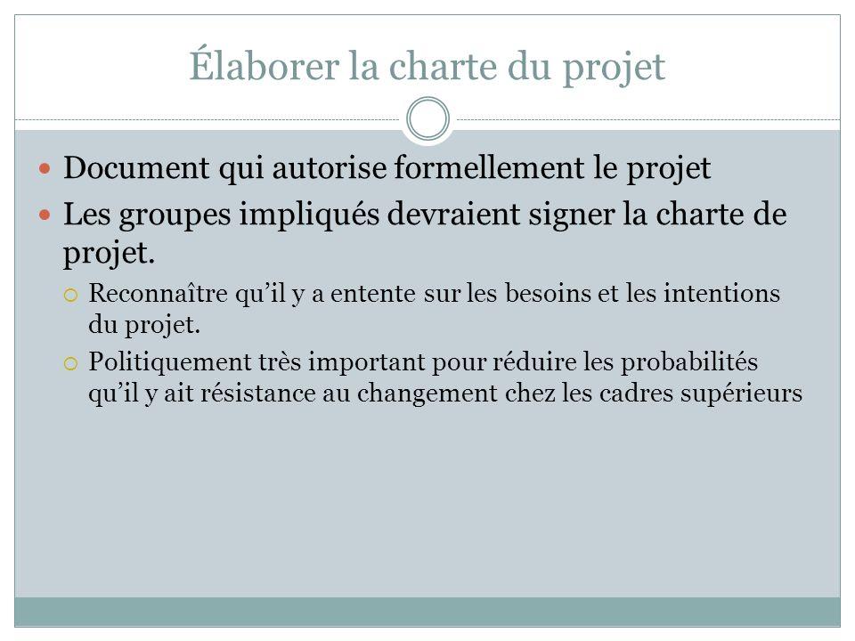 Élaborer la charte du projet