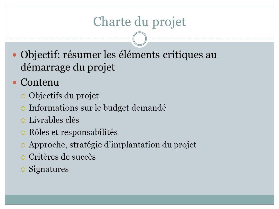Charte du projet Objectif: résumer les éléments critiques au démarrage du projet. Contenu. Objectifs du projet.