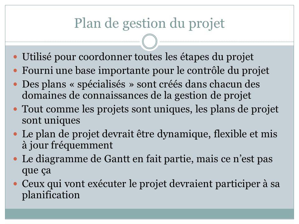Plan de gestion du projet