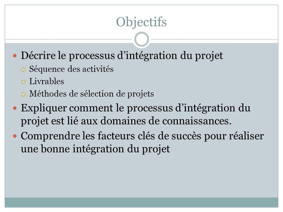Objectifs Décrire le processus d'intégration du projet