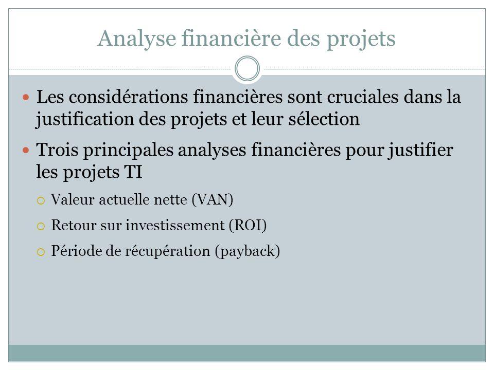 Analyse financière des projets