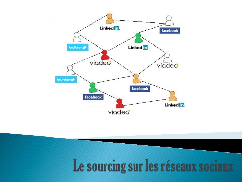 Le sourcing sur les réseaux sociaux