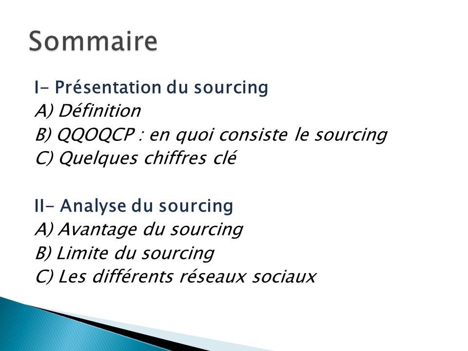 Sommaire I- Présentation du sourcing A) Définition
