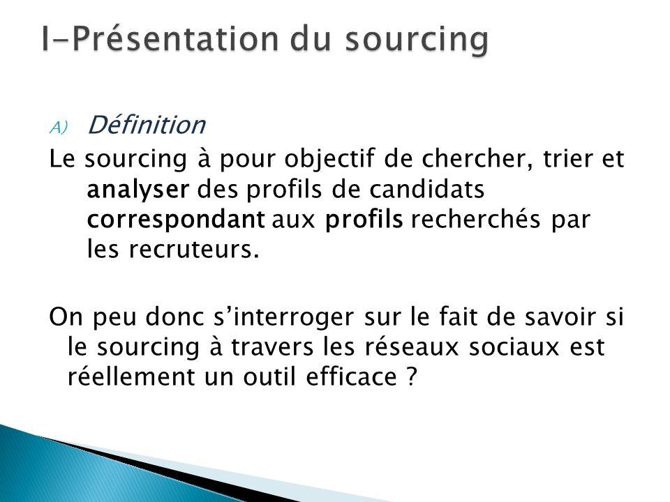I-Présentation du sourcing