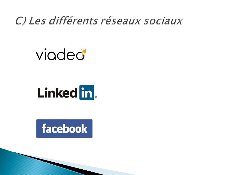 C) Les différents réseaux sociaux