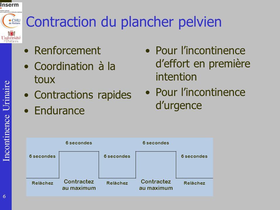 Contraction du plancher pelvien