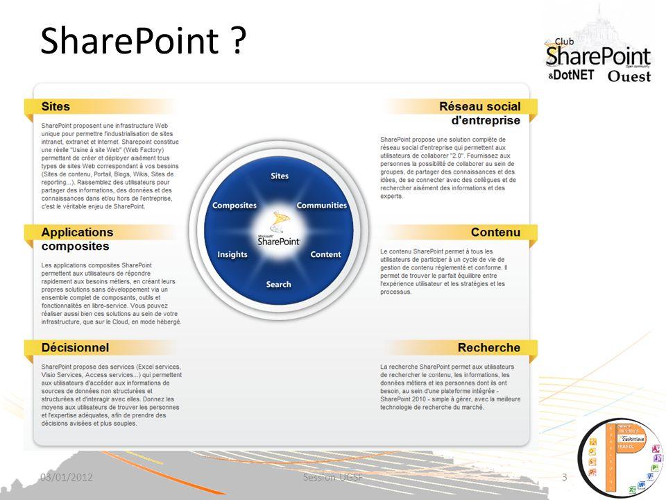 SharePoint 03/01/2012 Session UGSF Des bases (13): 2 à 3 instances :