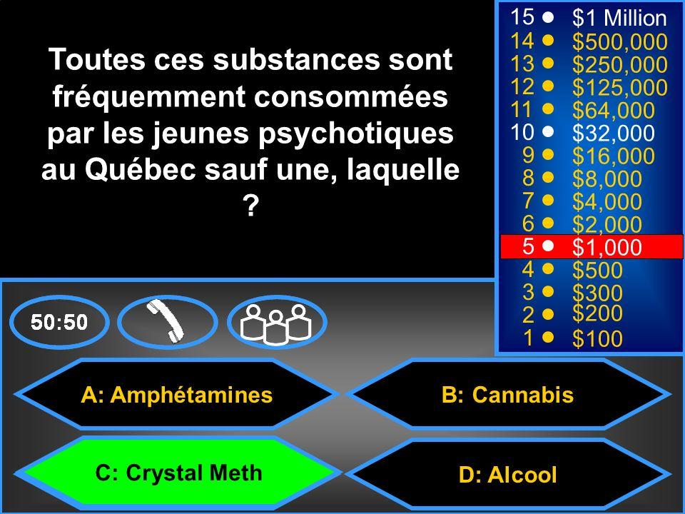 15 $1 Million. 14. $500,000. Toutes ces substances sont fréquemment consommées par les jeunes psychotiques au Québec sauf une, laquelle
