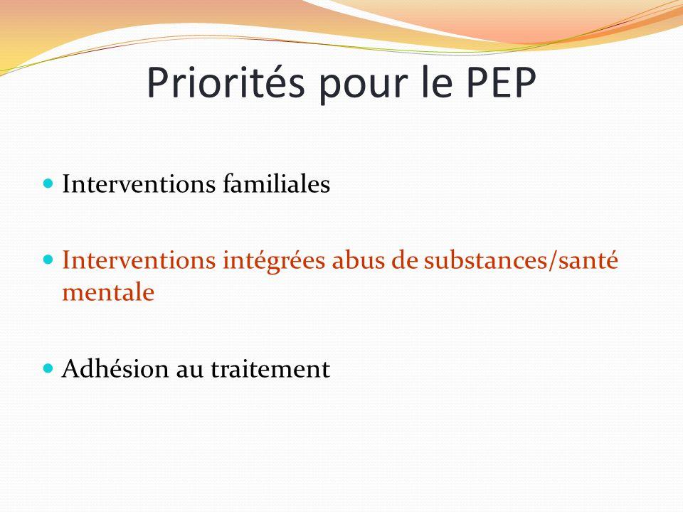 Priorités pour le PEP Interventions familiales