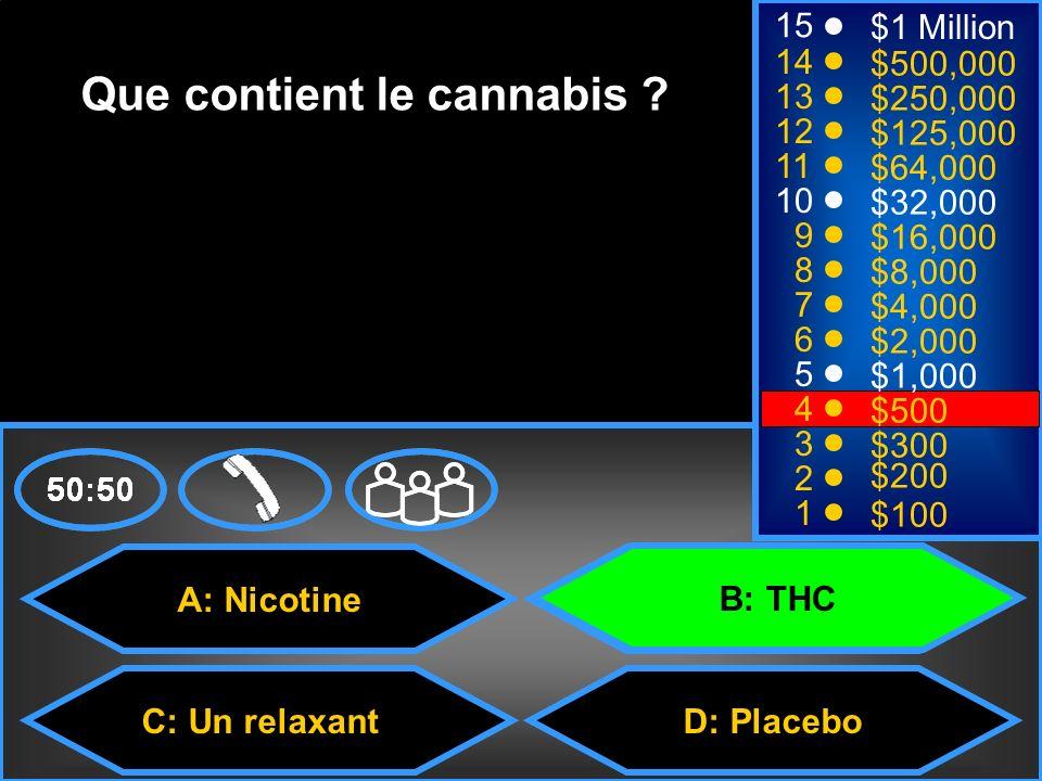 Que contient le cannabis
