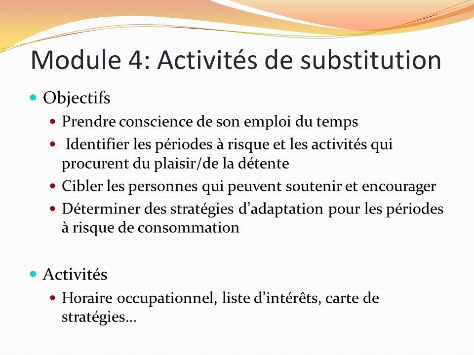 Module 4: Activités de substitution