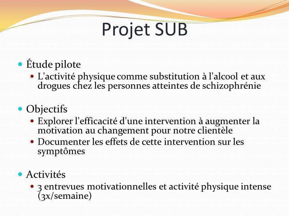 Projet SUB Étude pilote Objectifs Activités