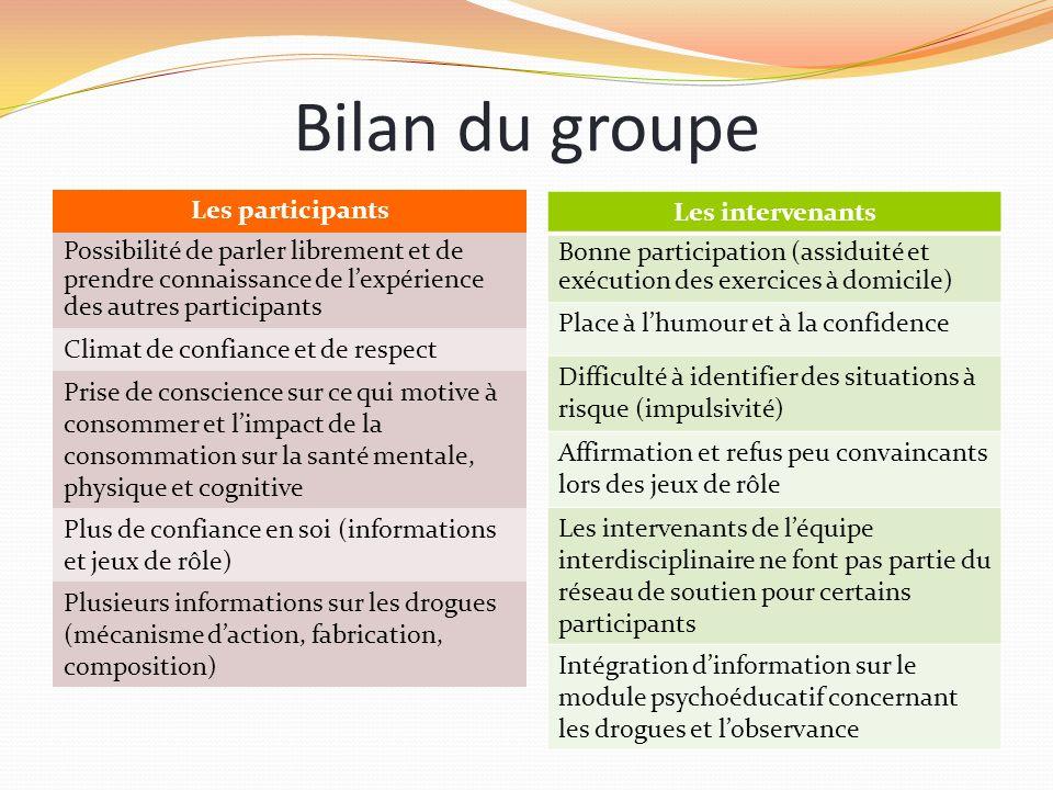 Bilan du groupe Les participants