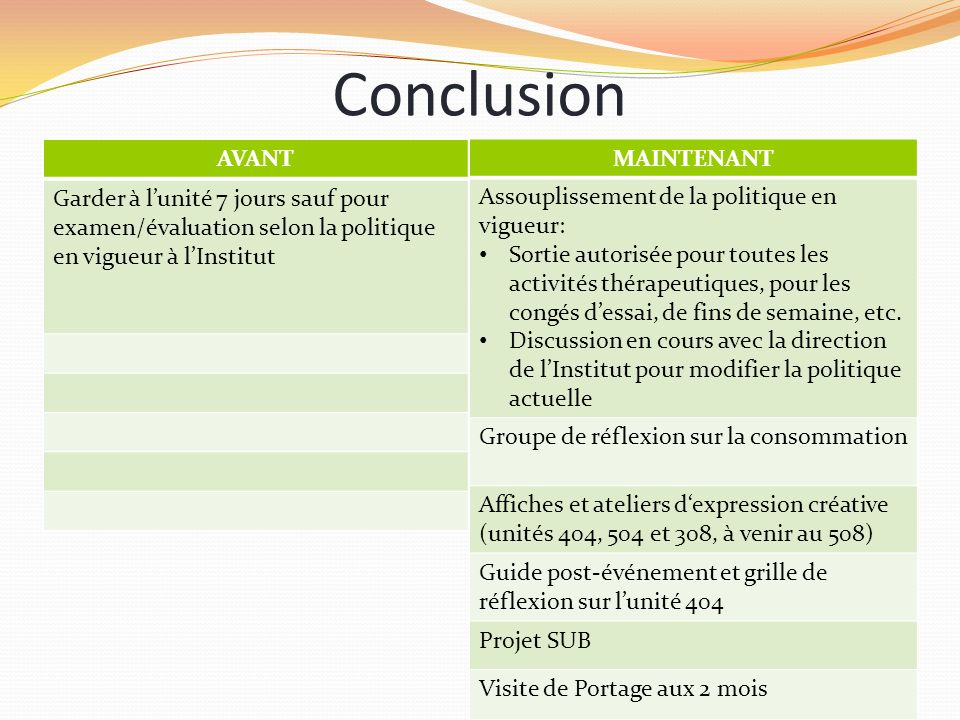 Conclusion AVANT. Garder à l'unité 7 jours sauf pour examen/évaluation selon la politique en vigueur à l'Institut.