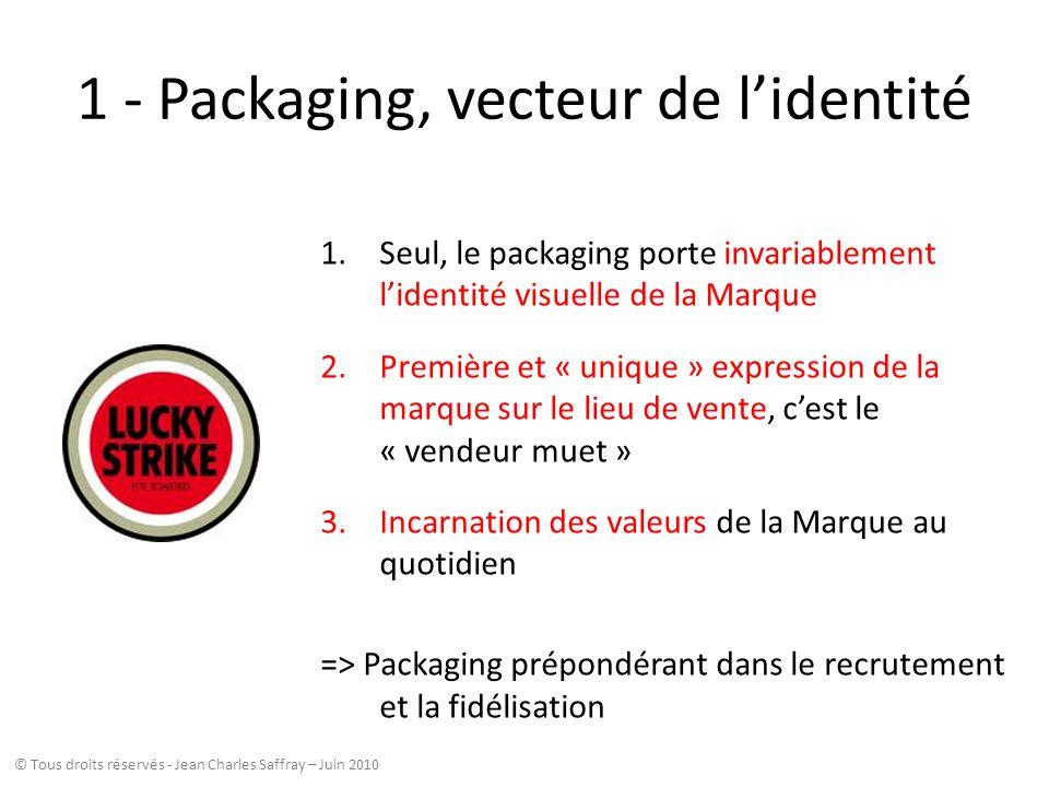 1 - Packaging, vecteur de l'identité