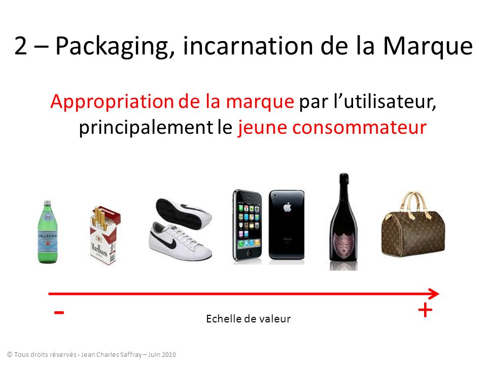 2 – Packaging, incarnation de la Marque