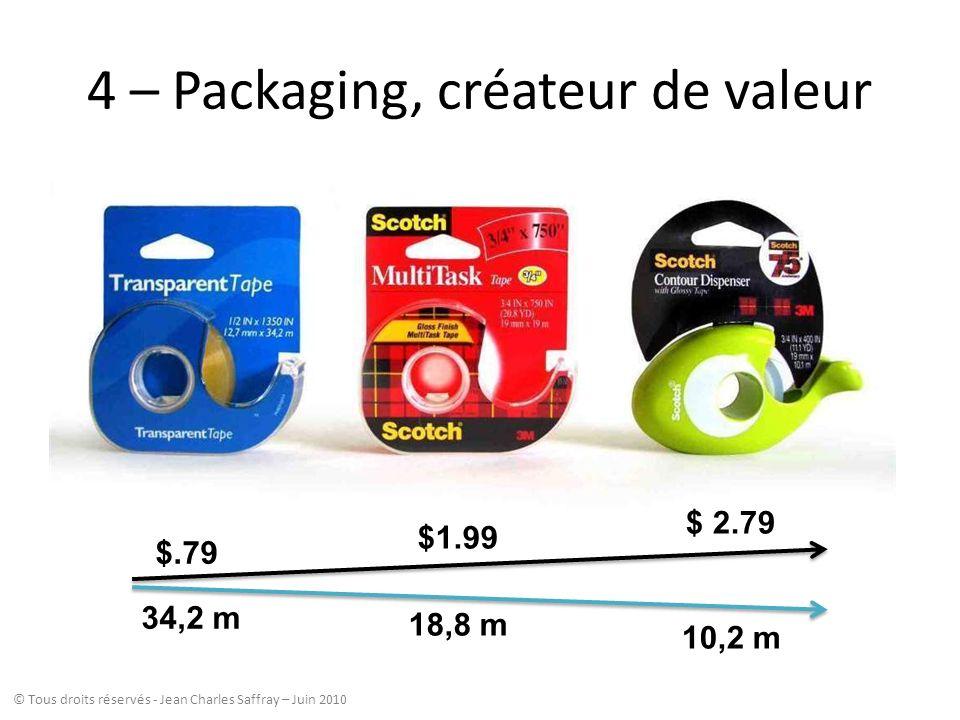 4 – Packaging, créateur de valeur