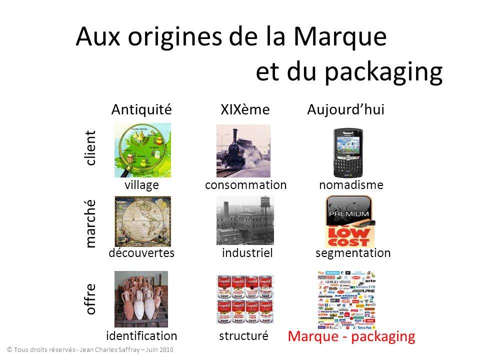 Aux origines de la Marque et du packaging