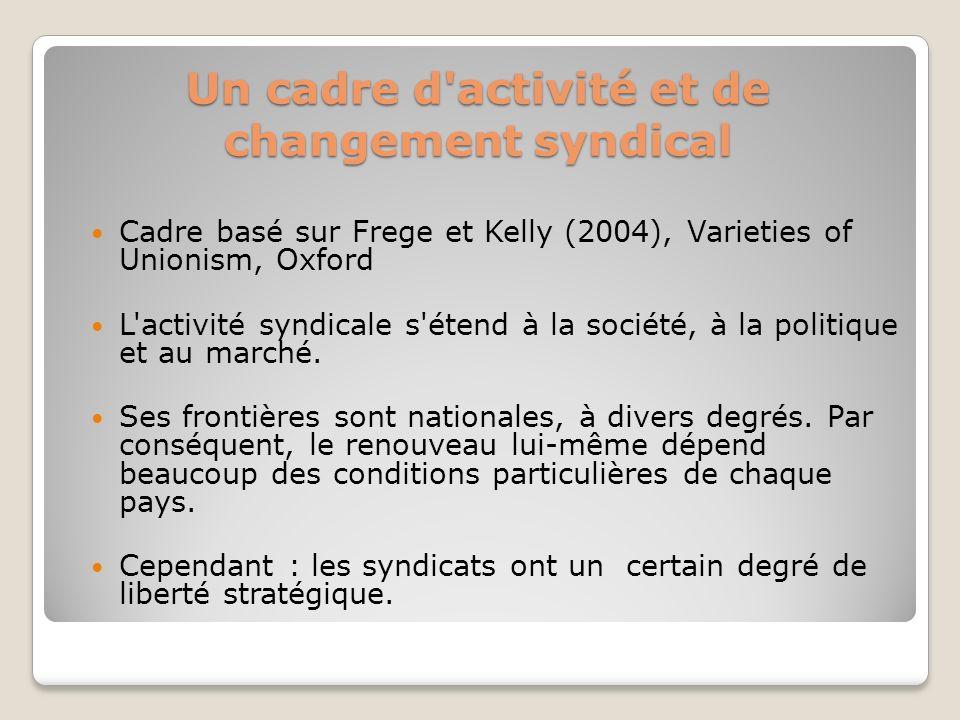 Un cadre d activité et de changement syndical