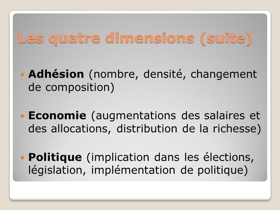 Les quatre dimensions (suite)