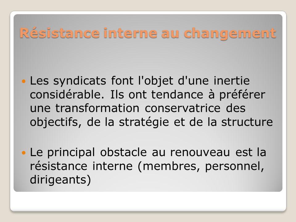 Résistance interne au changement