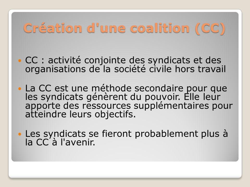 Création d une coalition (CC)