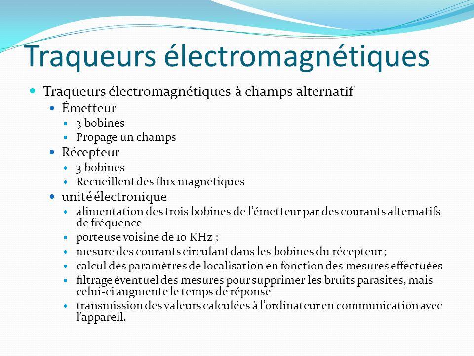 Traqueurs électromagnétiques