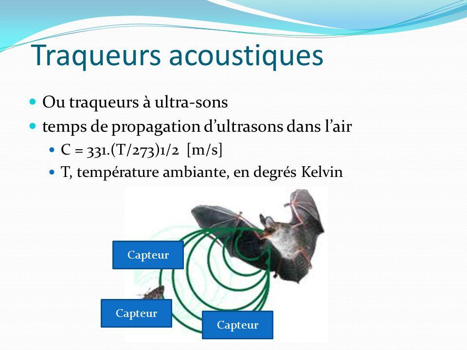 Traqueurs acoustiques