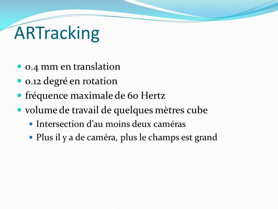 ARTracking 0.4 mm en translation 0.12 degré en rotation