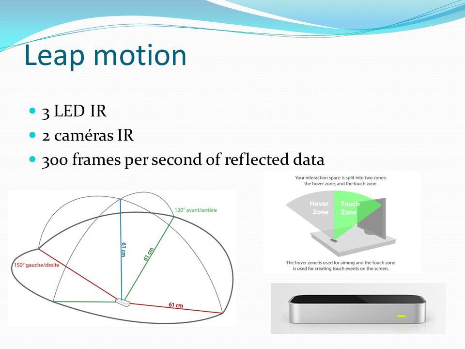 Leap motion 3 LED IR 2 caméras IR