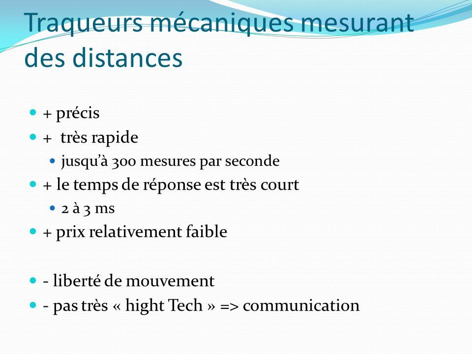 Traqueurs mécaniques mesurant des distances