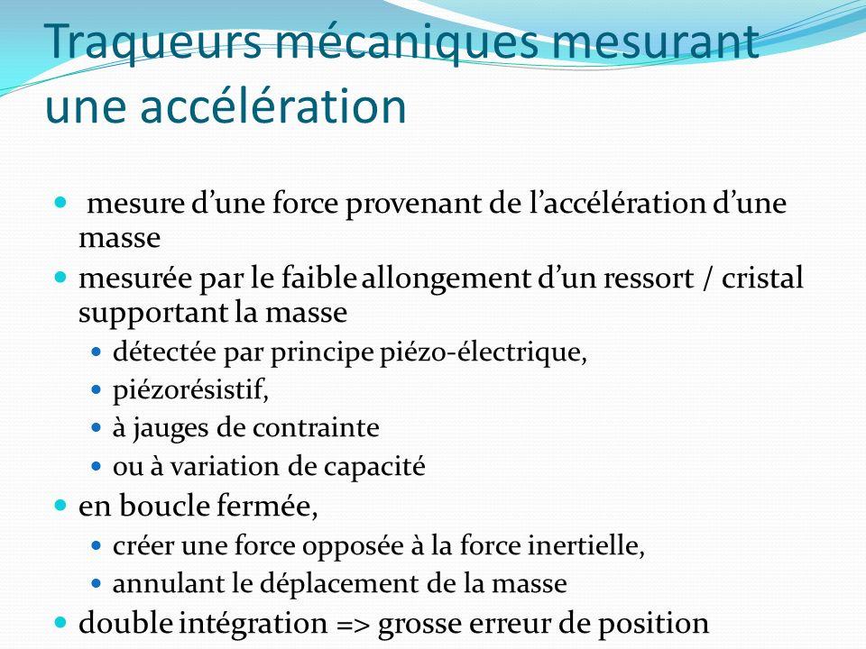 Traqueurs mécaniques mesurant une accélération