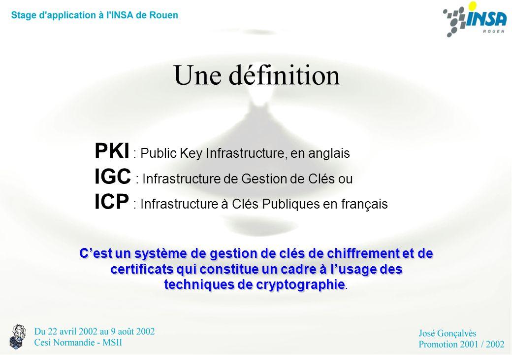 Une définition PKI : Public Key Infrastructure, en anglais